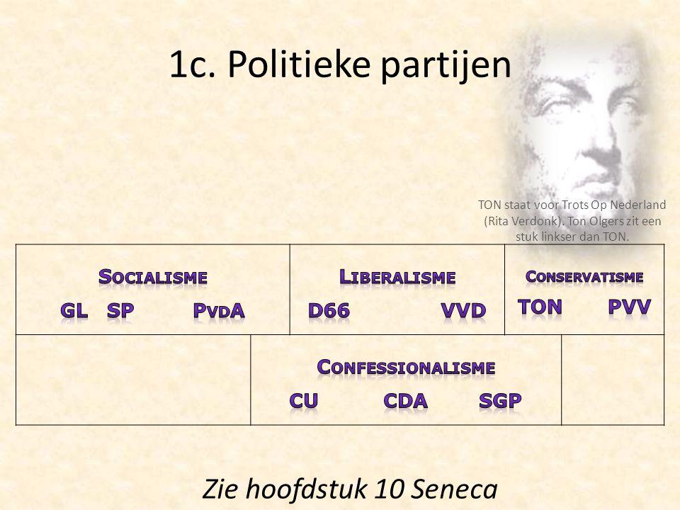 1c. Politieke partijen Zie hoofdstuk 10 Seneca Socialisme GL SP PvdA