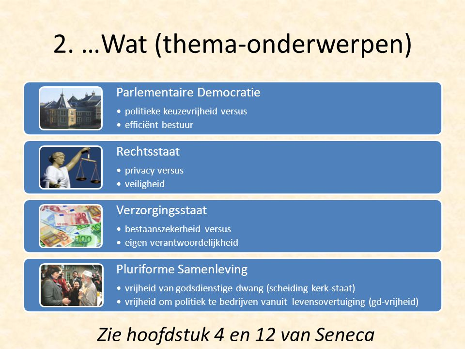 2. …Wat (thema-onderwerpen)