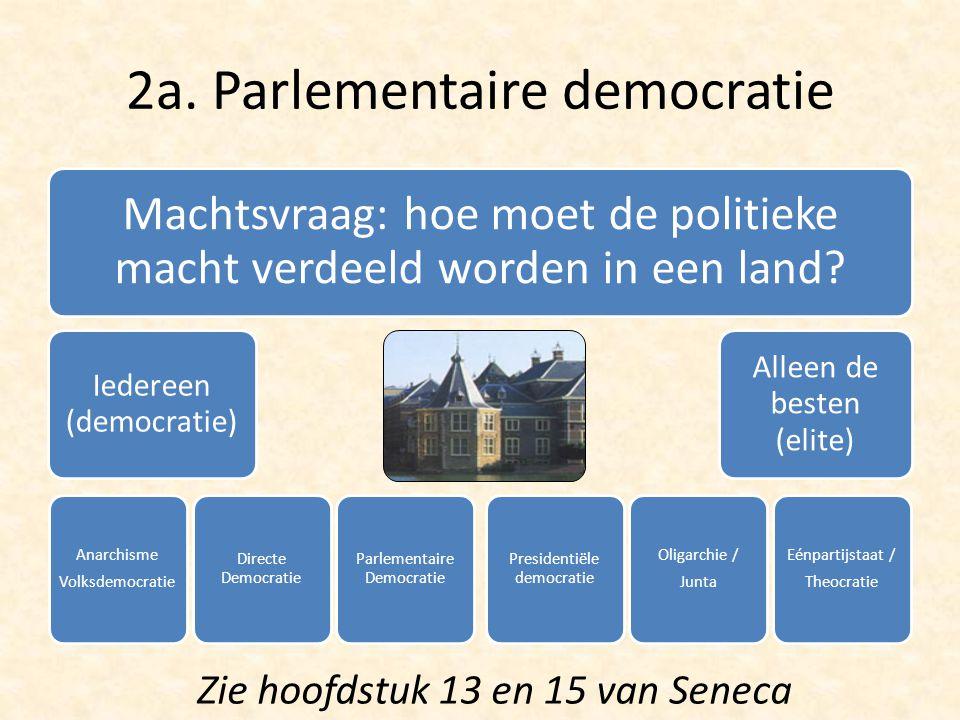 2a. Parlementaire democratie