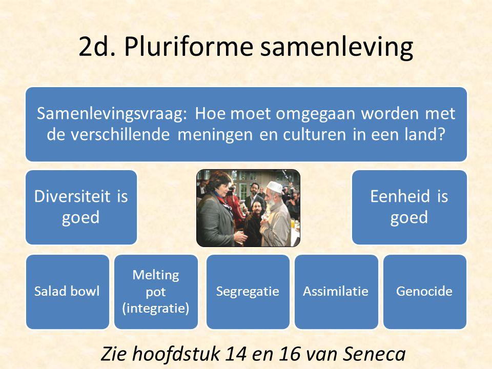 2d. Pluriforme samenleving