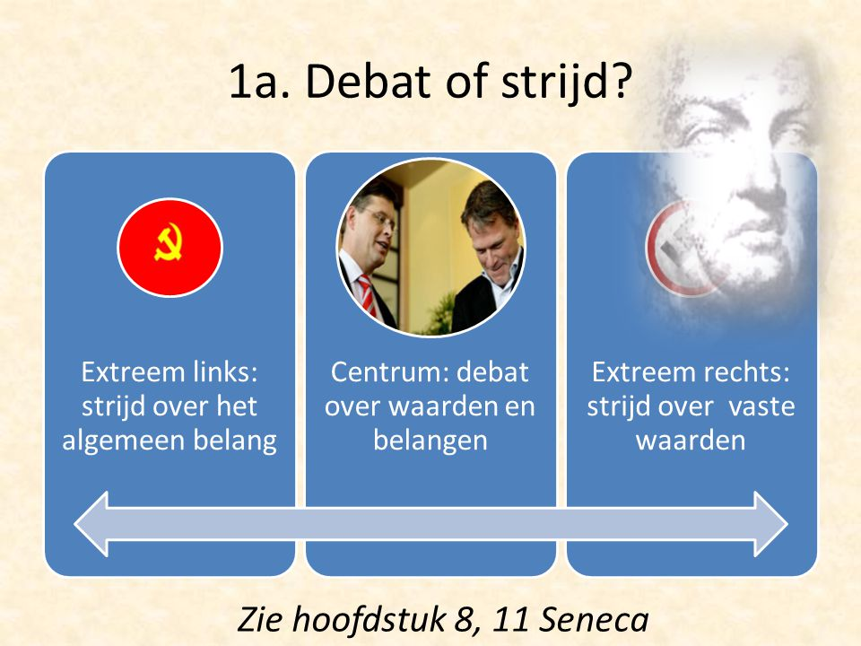 1a. Debat of strijd Zie hoofdstuk 8, 11 Seneca