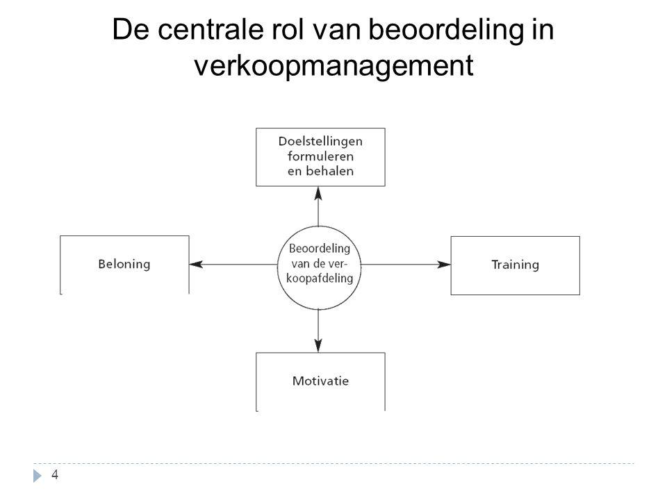 De centrale rol van beoordeling in verkoopmanagement