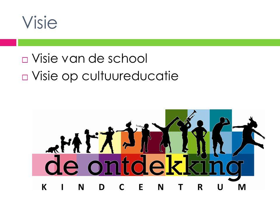 Visie Visie van de school Visie op cultuureducatie