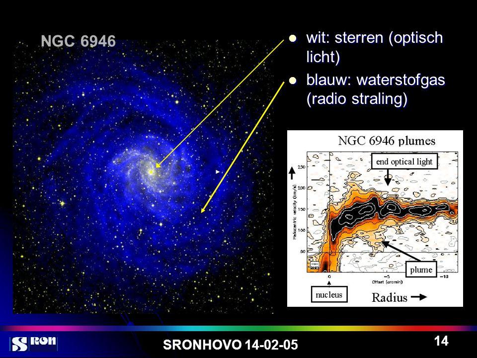 wit: sterren (optisch licht) blauw: waterstofgas (radio straling)