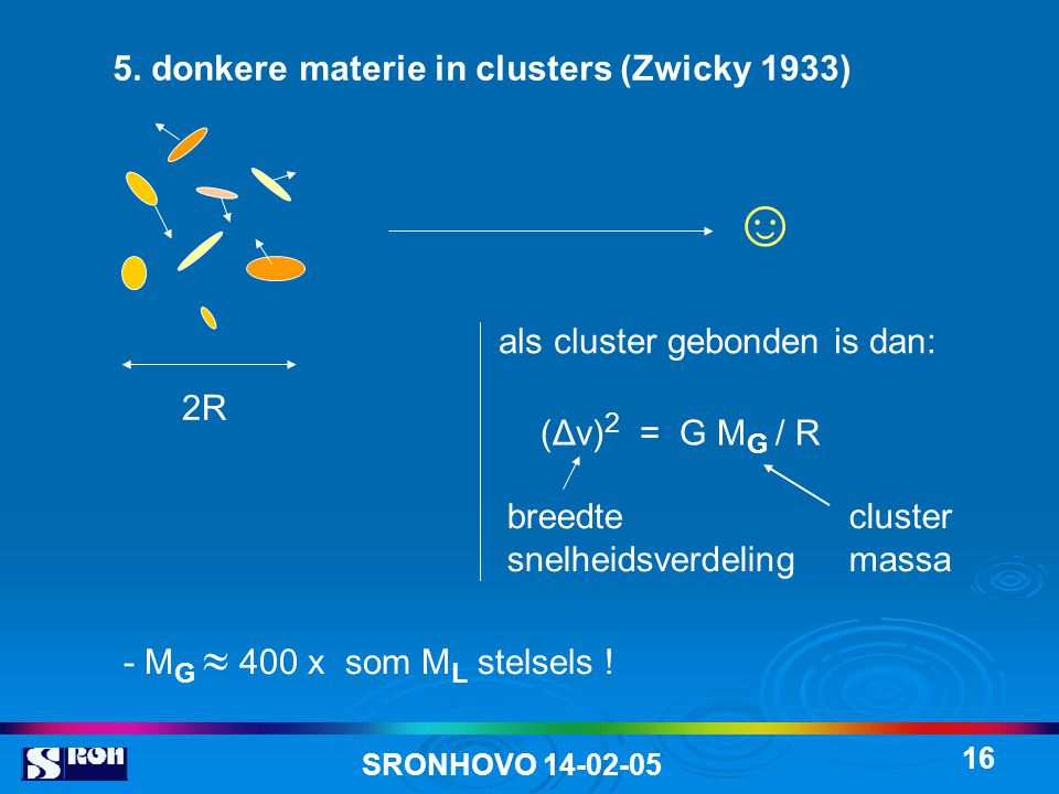 ☺ 5. donkere materie in clusters (Zwicky 1933)