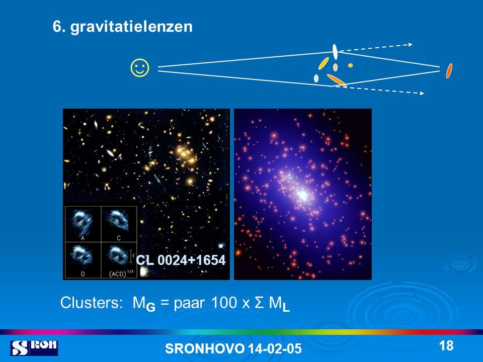 6. gravitatielenzen ☺ CL 0024+1654 Clusters: MG = paar 100 x Σ ML