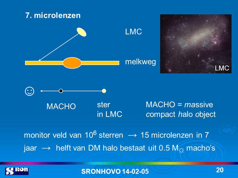 ☺ 7. microlenzen LMC melkweg ster in LMC MACHO = massive