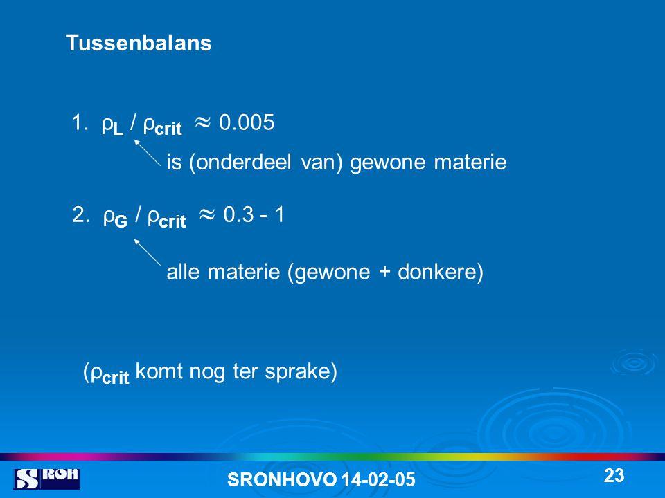 Tussenbalans 1. ρL / ρcrit  0.005. is (onderdeel van) gewone materie. 2. ρG / ρcrit  0.3 - 1.