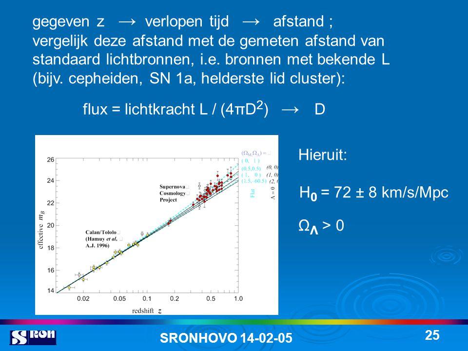 flux = lichtkracht L / (4πD2) → D