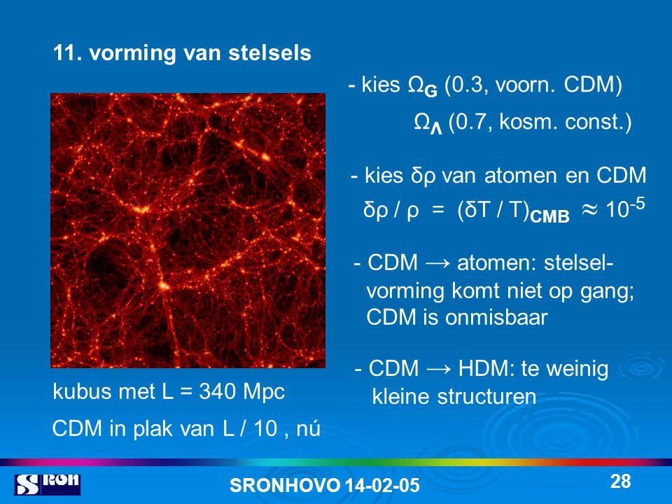 11. vorming van stelsels - kies ΩG (0.3, voorn. CDM) ΩΛ (0.7, kosm. const.) kies δρ van atomen en CDM.