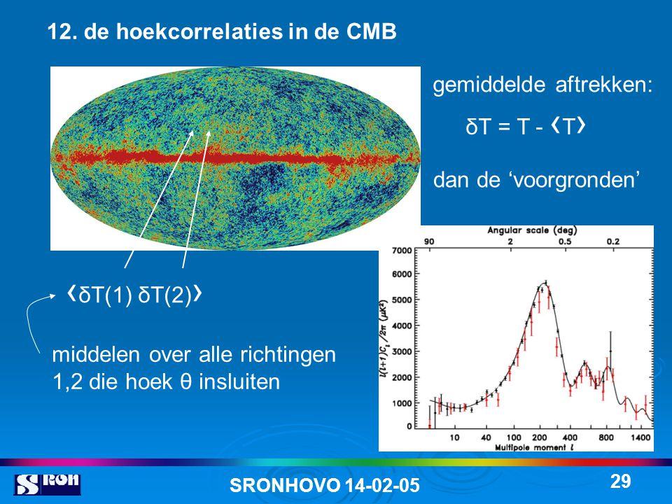12. de hoekcorrelaties in de CMB