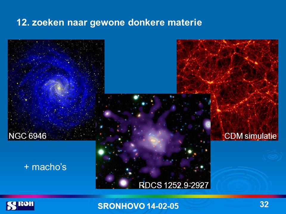 12. zoeken naar gewone donkere materie