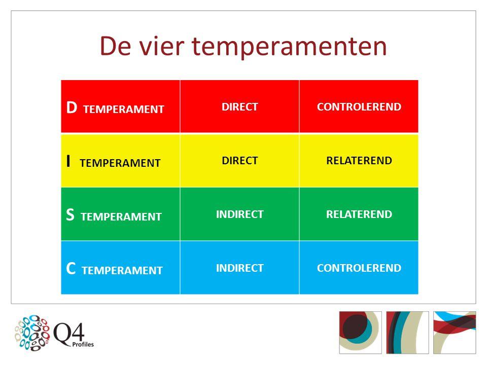 De vier temperamenten D TEMPERAMENT I TEMPERAMENT S TEMPERAMENT