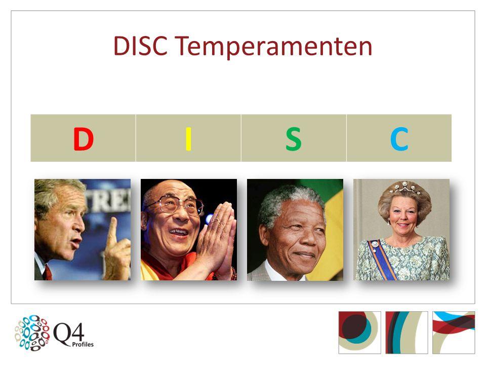 DISC Temperamenten D I S C