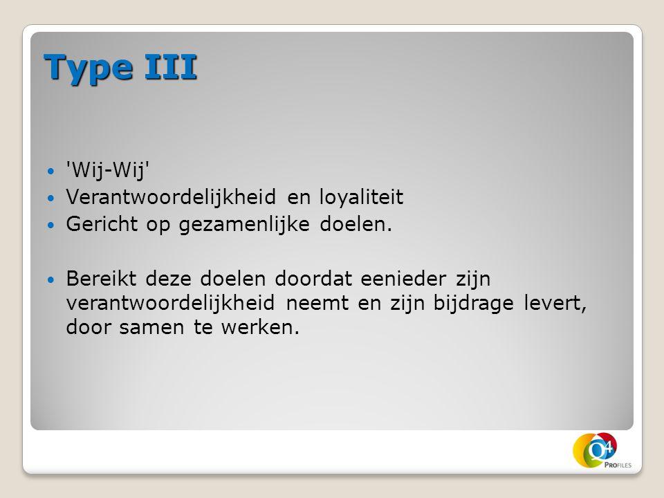 Type III Wij-Wij Verantwoordelijkheid en loyaliteit