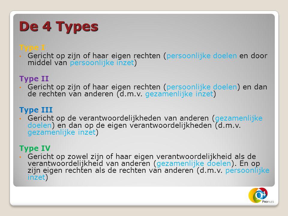 De 4 Types Type I. Gericht op zijn of haar eigen rechten (persoonlijke doelen en door middel van persoonlijke inzet)