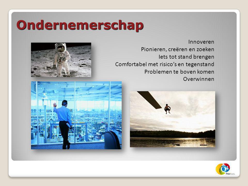 Ondernemerschap Innoveren Pionieren, creëren en zoeken