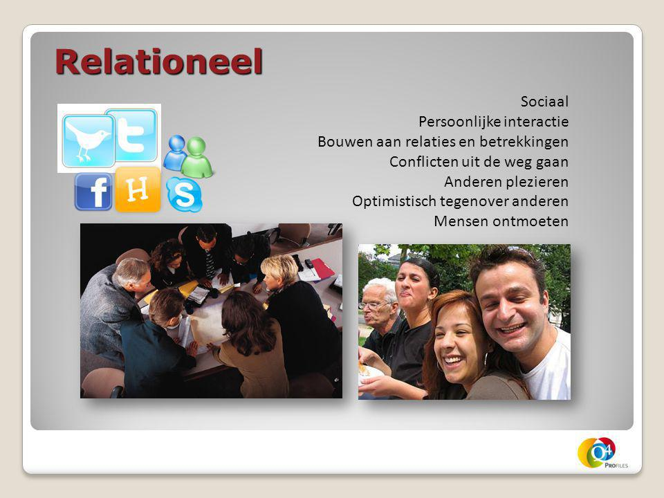 Relationeel Sociaal Persoonlijke interactie