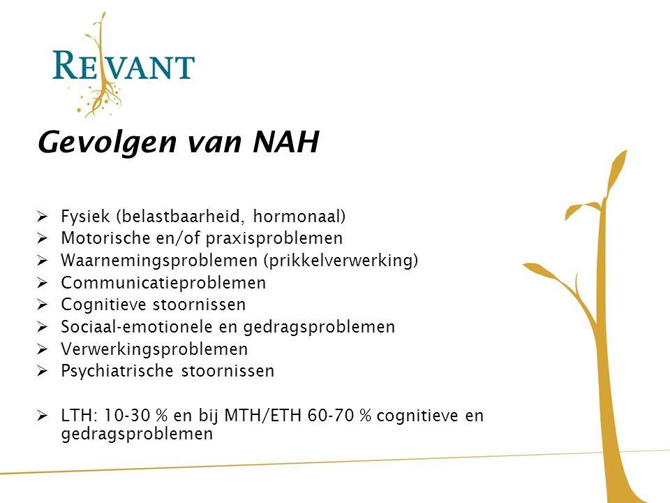 Gevolgen van NAH Fysiek (belastbaarheid, hormonaal)