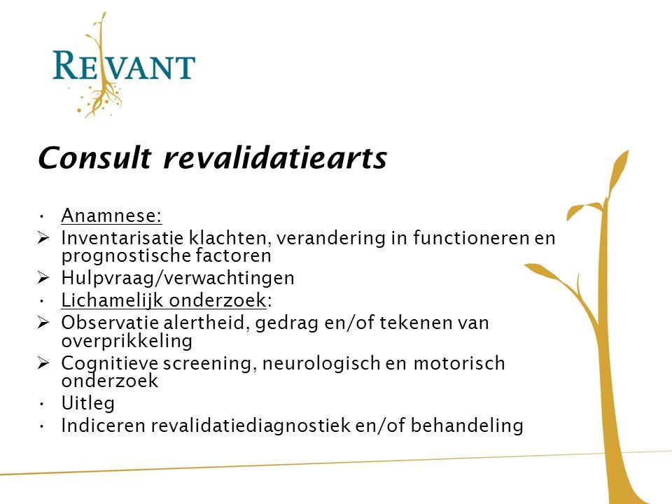 Consult revalidatiearts