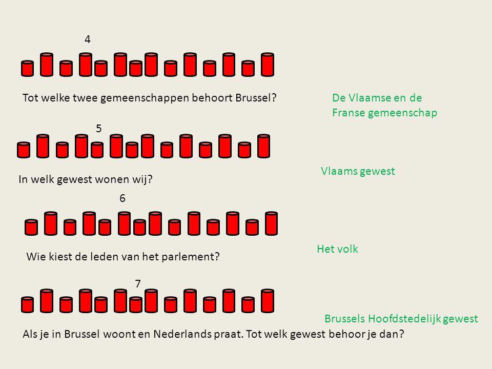 4 Tot welke twee gemeenschappen behoort Brussel De Vlaamse en de Franse gemeenschap. 5. In welk gewest wonen wij