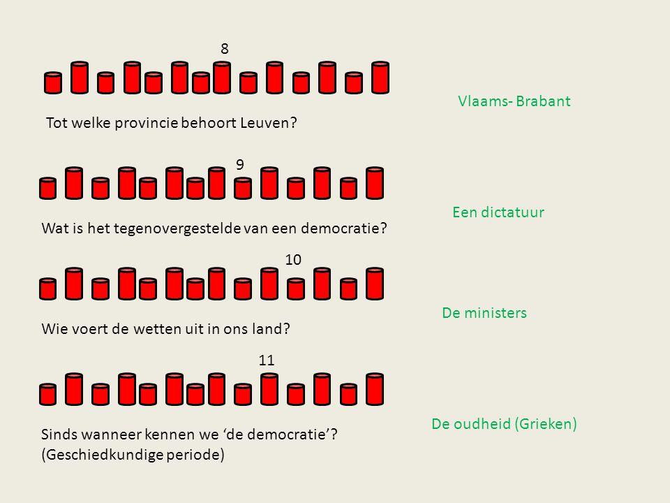 8 Tot welke provincie behoort Leuven Vlaams- Brabant. 9. Wat is het tegenovergestelde van een democratie