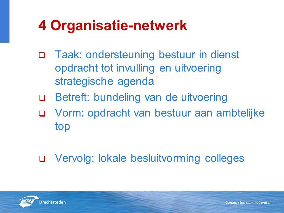 4 Organisatie-netwerk Taak: ondersteuning bestuur in dienst opdracht tot invulling en uitvoering strategische agenda.