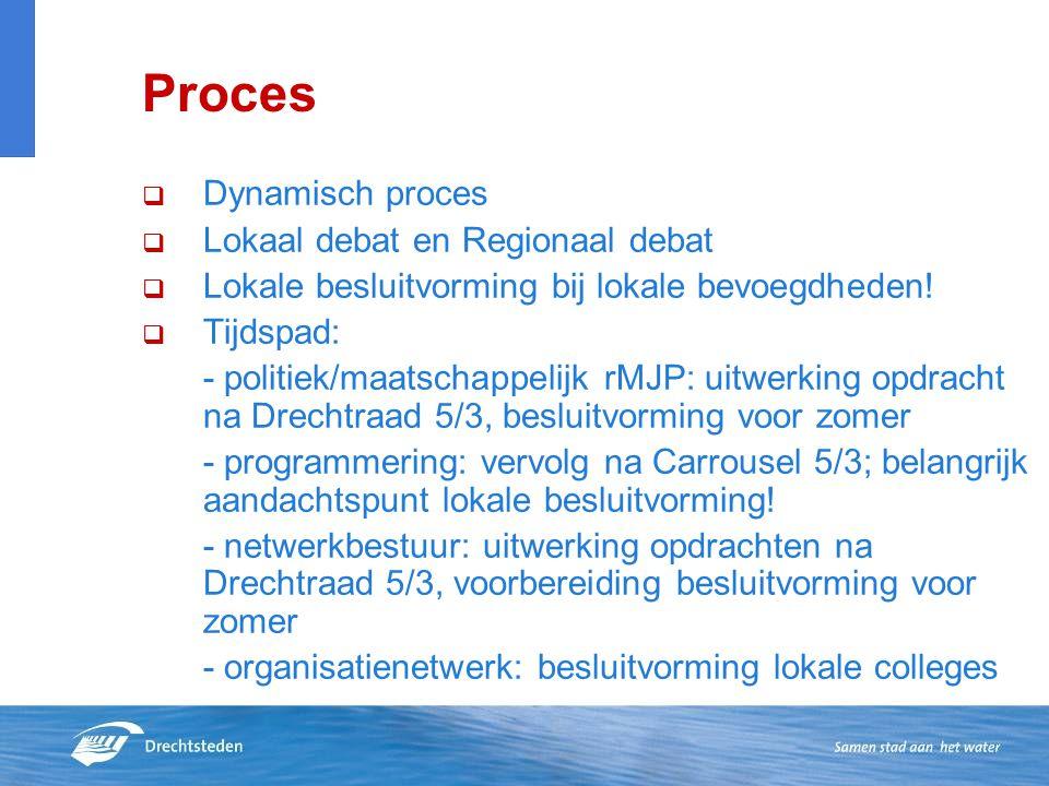 Proces Dynamisch proces Lokaal debat en Regionaal debat