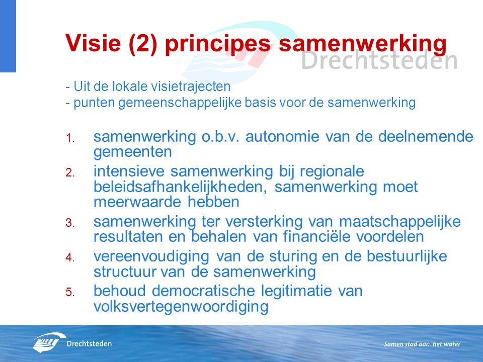 Visie (2) principes samenwerking