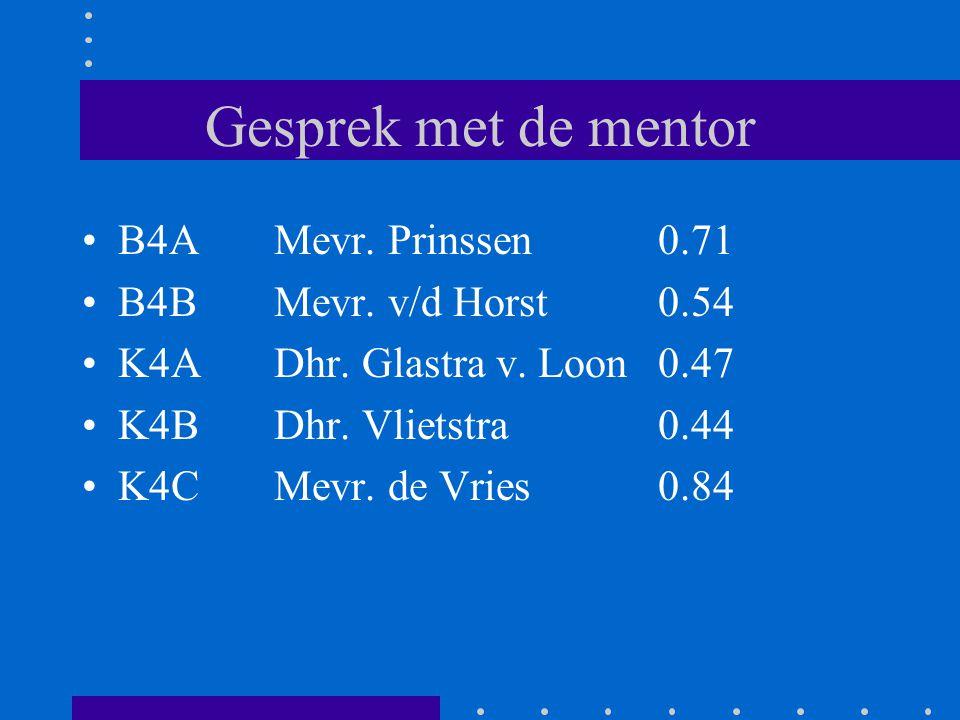 Gesprek met de mentor B4A Mevr. Prinssen 0.71 B4B Mevr. v/d Horst 0.54