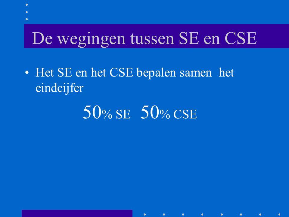 De wegingen tussen SE en CSE