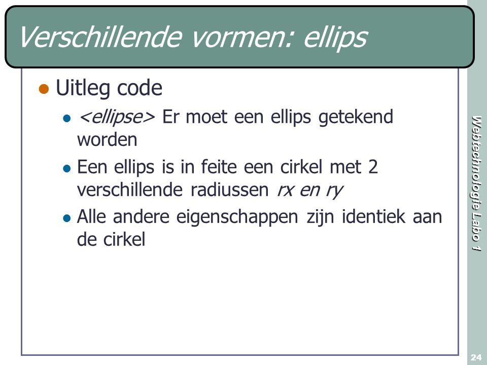 Verschillende vormen: ellips