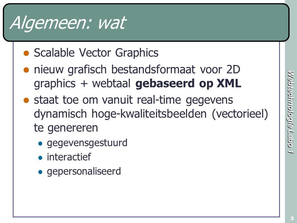Algemeen: wat Scalable Vector Graphics