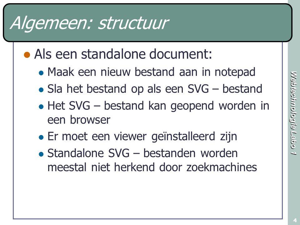 Algemeen: structuur Als een standalone document: