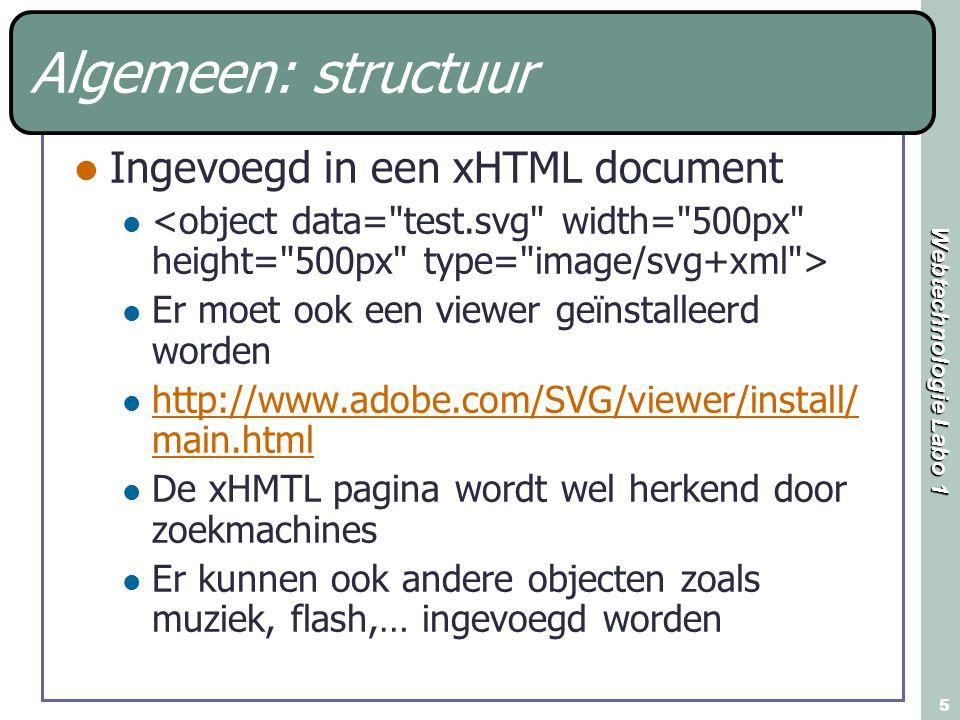 Algemeen: structuur Ingevoegd in een xHTML document