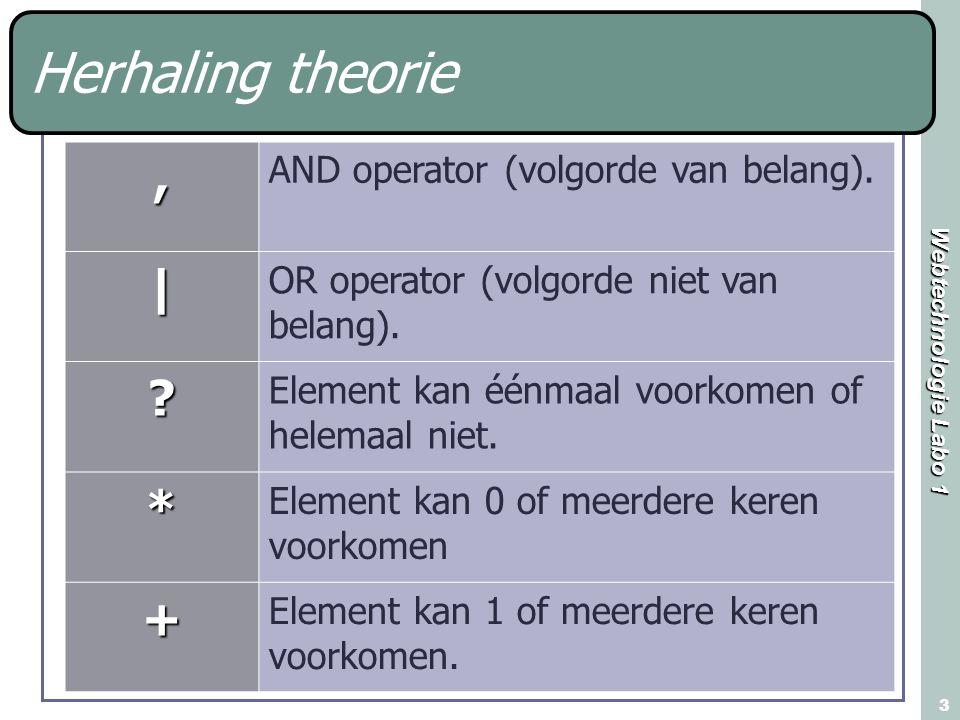 Herhaling theorie , | * + AND operator (volgorde van belang).