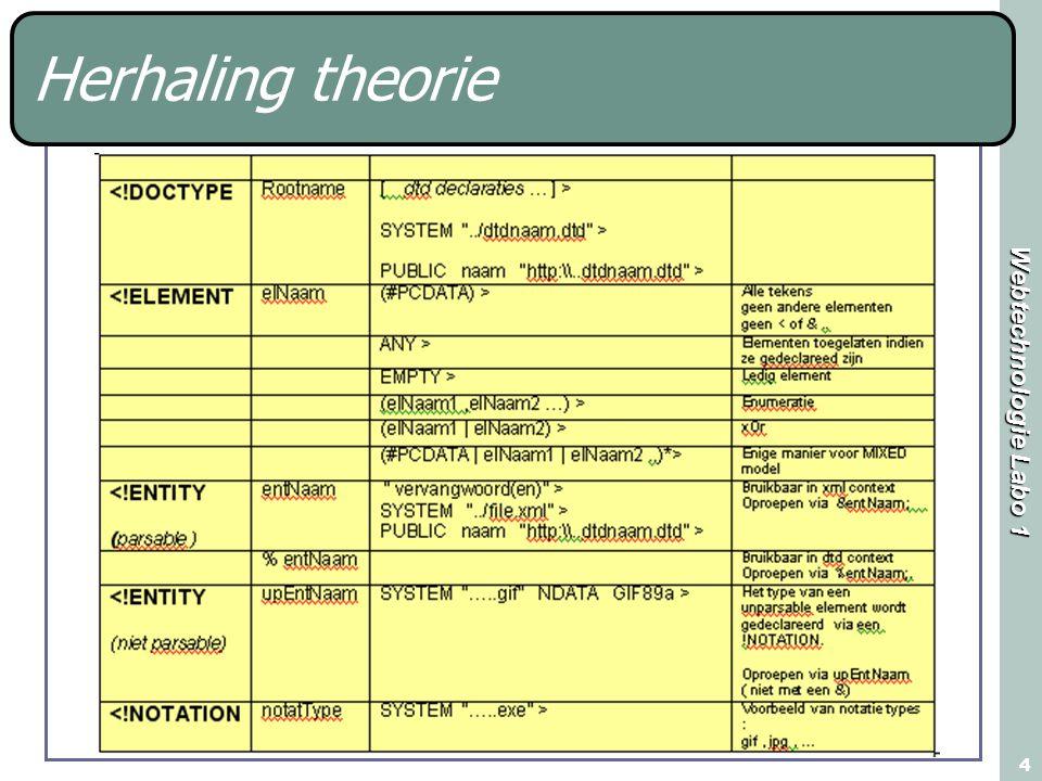 Herhaling theorie