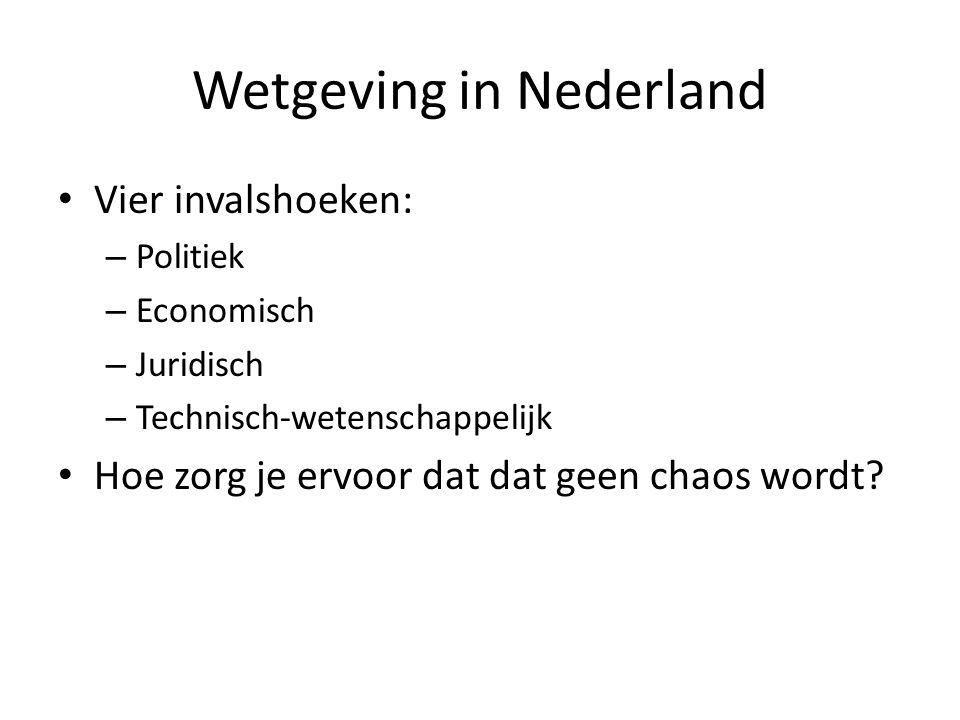 Wetgeving in Nederland