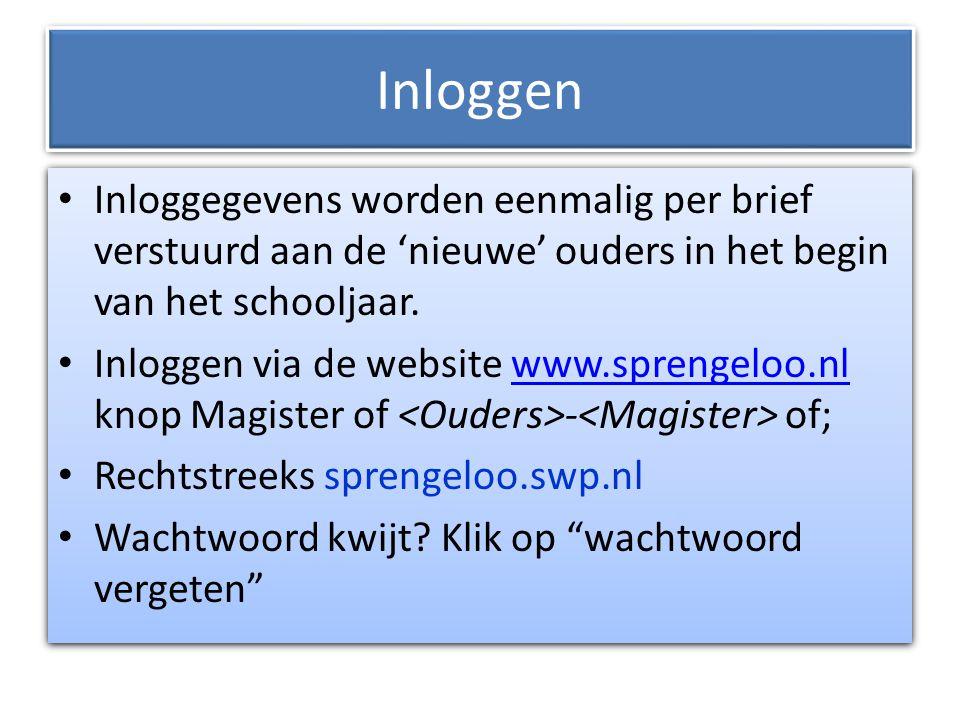 Inloggen Inloggegevens worden eenmalig per brief verstuurd aan de 'nieuwe' ouders in het begin van het schooljaar.