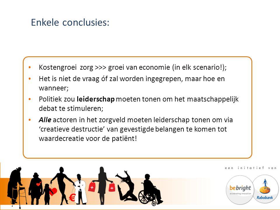 Enkele conclusies: Kostengroei zorg >>> groei van economie (in elk scenario!); Het is niet de vraag óf zal worden ingegrepen, maar hoe en wanneer;
