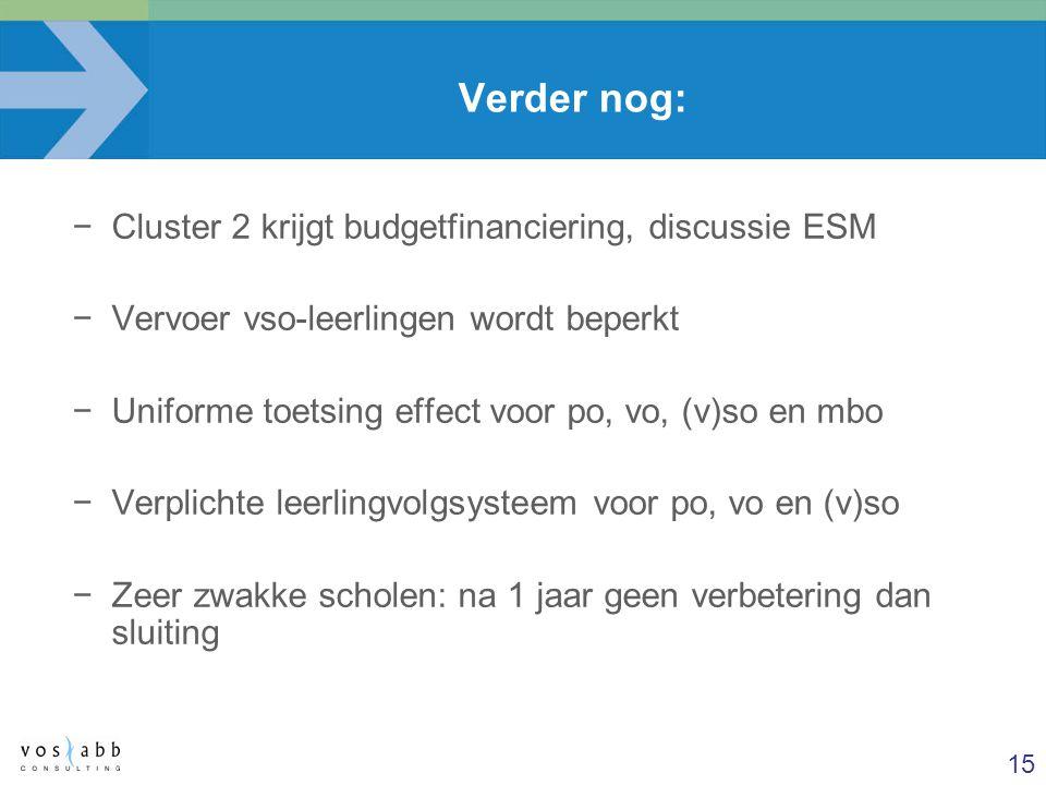 Verder nog: Cluster 2 krijgt budgetfinanciering, discussie ESM