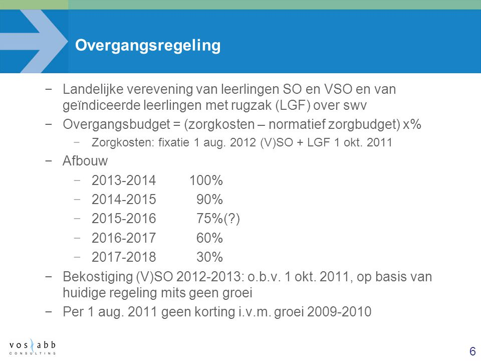 Overgangsregeling Landelijke verevening van leerlingen SO en VSO en van geïndiceerde leerlingen met rugzak (LGF) over swv.