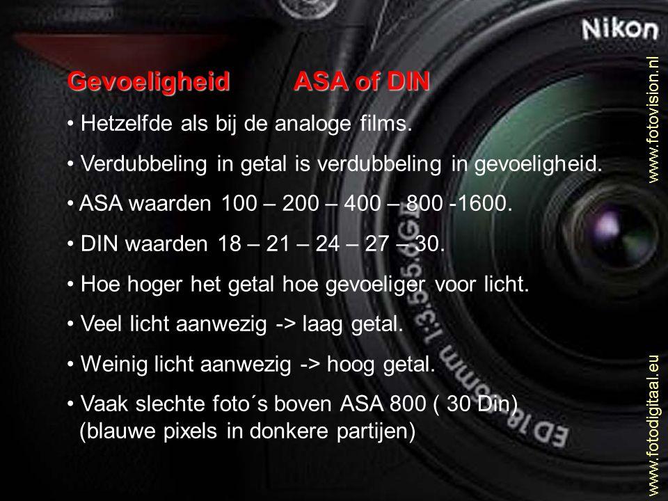 Gevoeligheid ASA of DIN