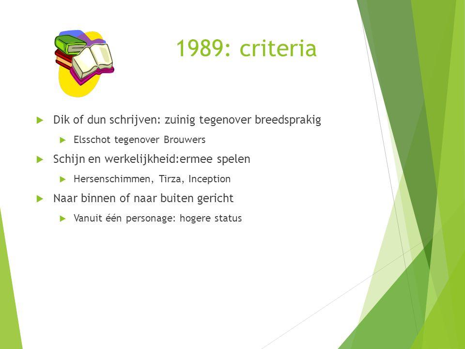 1989: criteria Dik of dun schrijven: zuinig tegenover breedsprakig