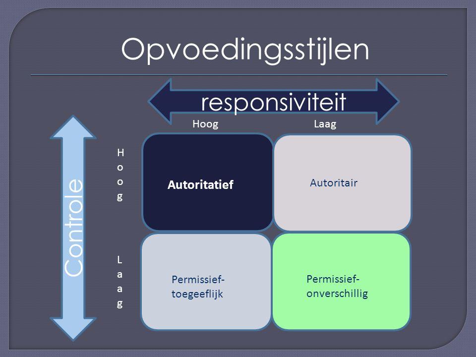 Opvoedingsstijlen responsiviteit Controle Autoritatief Hoog Laag Hoog