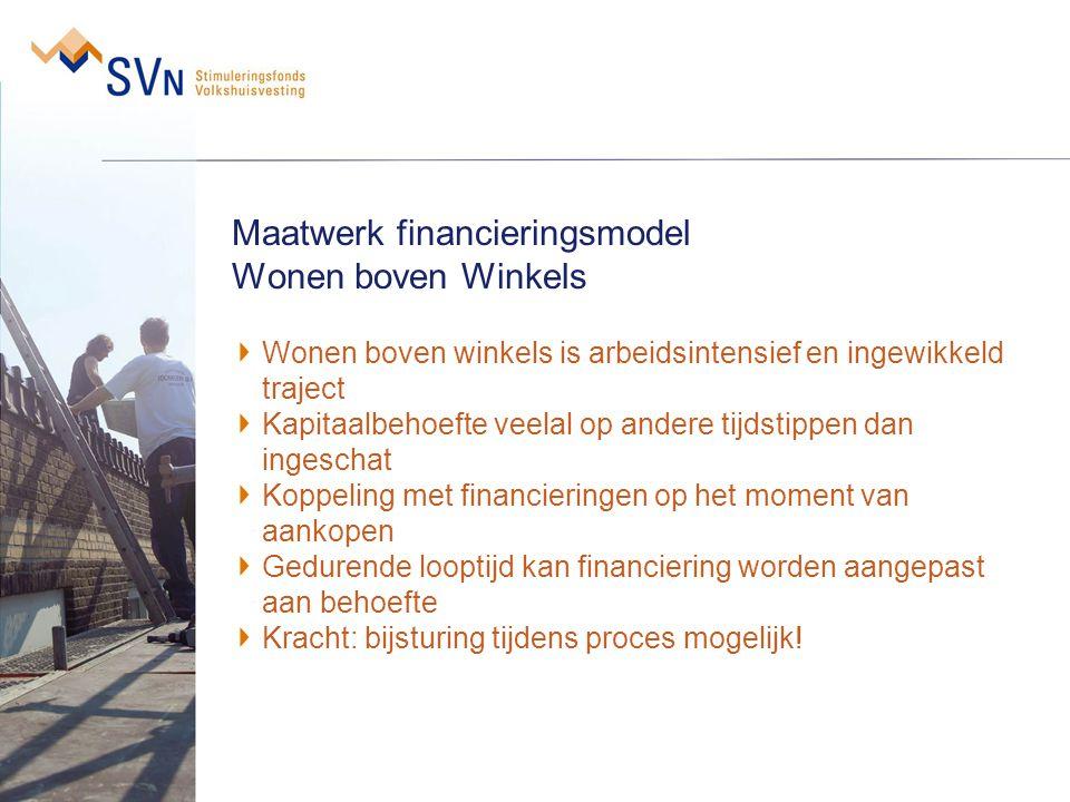 Maatwerk financieringsmodel Wonen boven Winkels