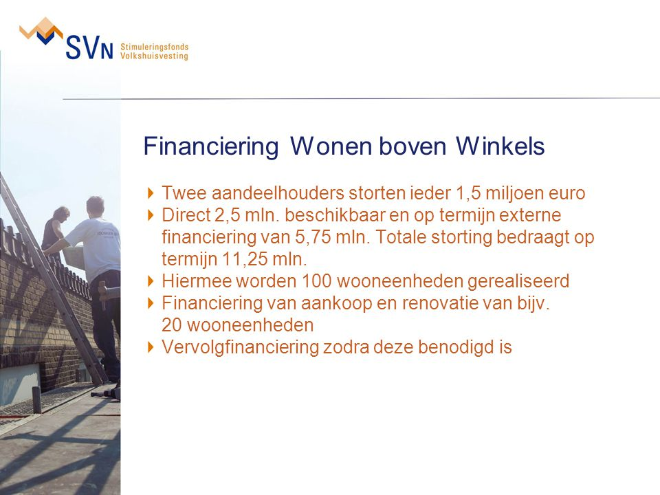 Financiering Wonen boven Winkels