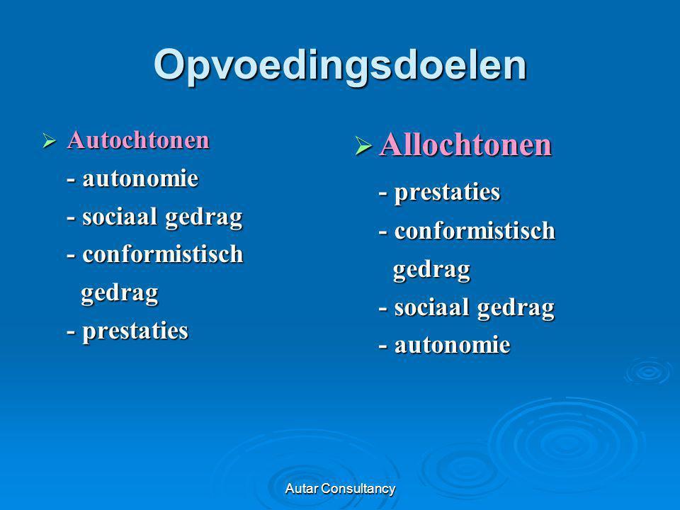 Opvoedingsdoelen Allochtonen - prestaties Autochtonen - autonomie