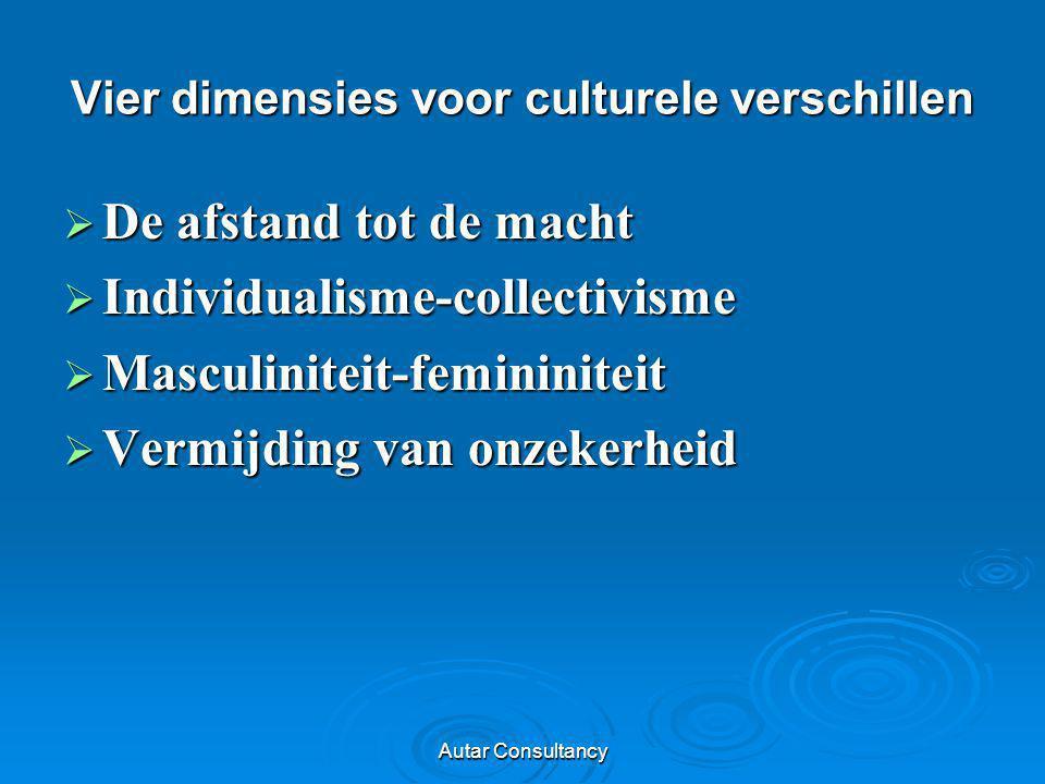 Vier dimensies voor culturele verschillen