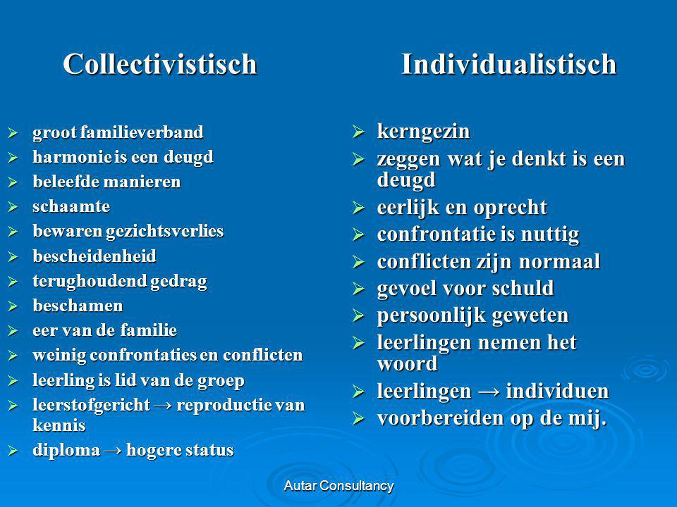 Collectivistisch Individualistisch